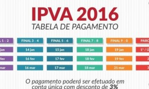 tabela-ipva-2016-mg-660x300