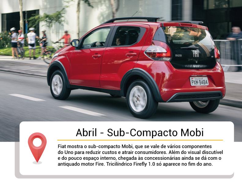 Abril--Sub_Compacto_Mobi