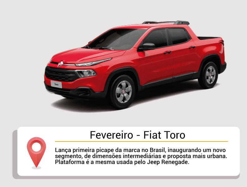 Fevereiro_Fiat_Toro