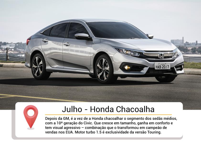 Julho-Honda