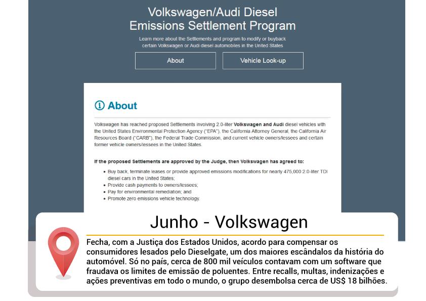 Junho-Volkswagen