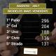 marcas-mais-vendidas-agosto-min