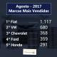 Mais-vendidos-Agosto-2017 (1)-min
