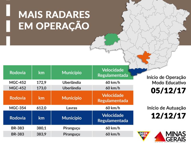 Cinco novos radares em operação nas estradas mineiras