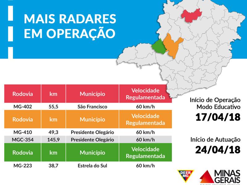 Mais radares na área nas estradas de Minas