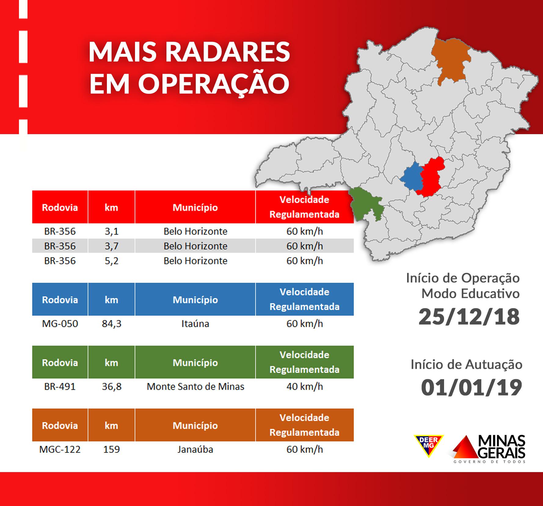 novos-radares-25-12-2018