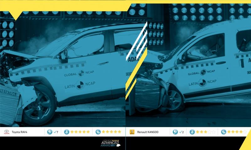 Novos RAV4 e Kangoo passam no teste de impacto